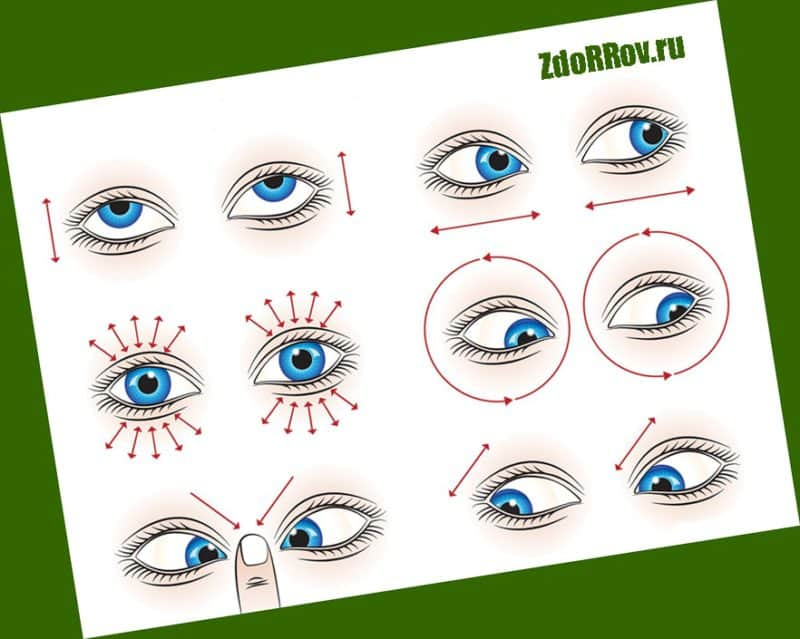 Упражнения для глазных мышц