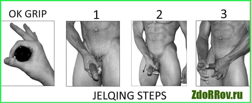 Джелкинг для увеличения члена