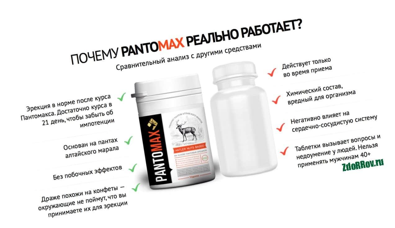 Действие препарата Pantomax